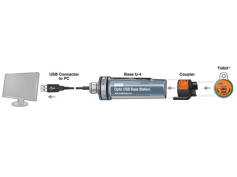 Data Logger de Temperatura para Submersão em Água até 305 metros UTBI-001