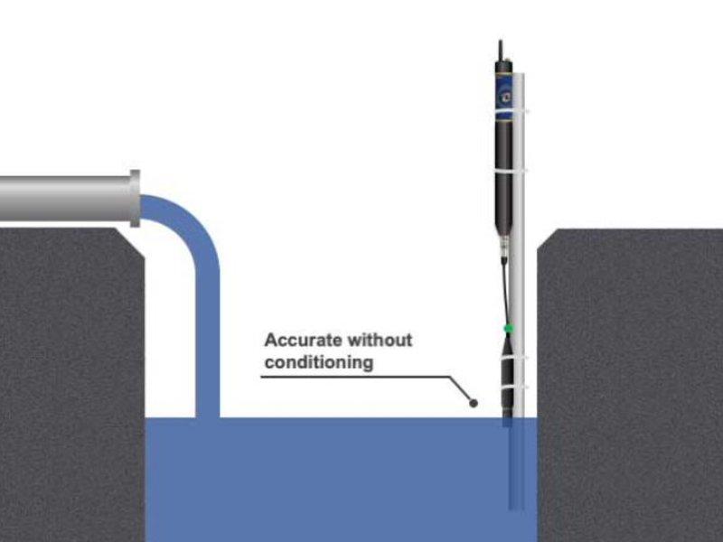sonda-oxigenio-dissolvido