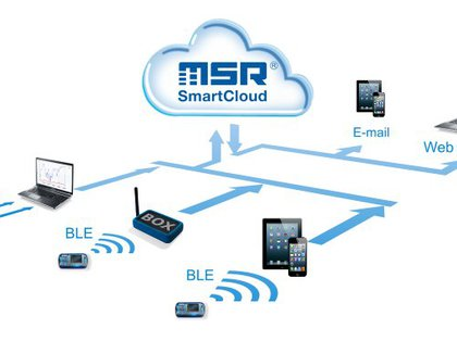 Data Logger sem fio com bluetooth, Display e MSR SmartCloud MSR145WD