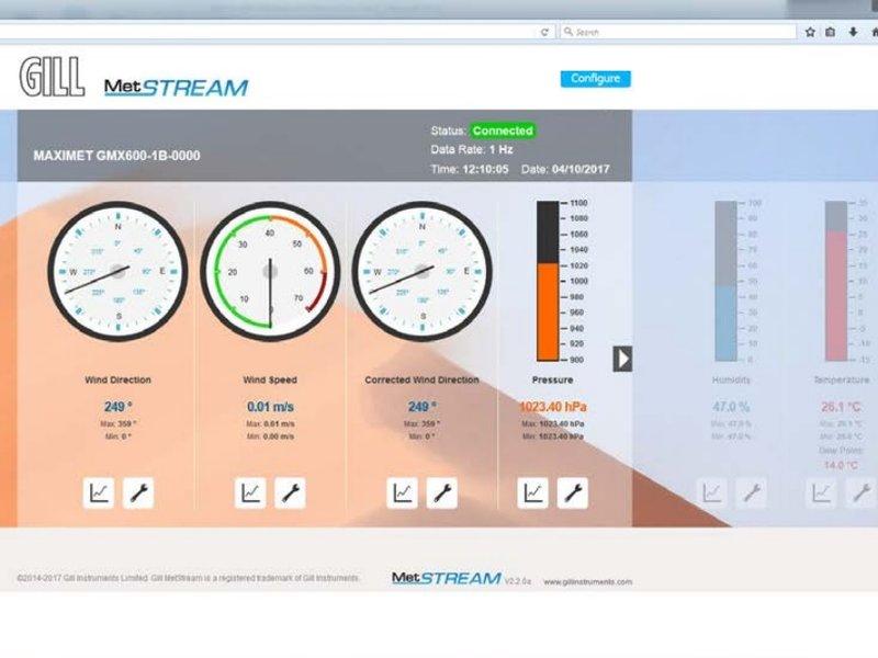 dashboard_metstream